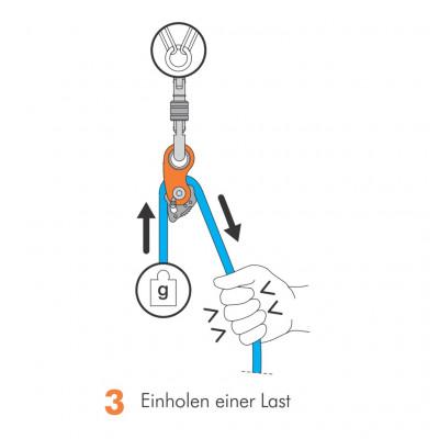 Tuotetta Climbing Technology - Rollnlock - Köysirulla koskeva kuva 3 käyttäjältä Maximilian